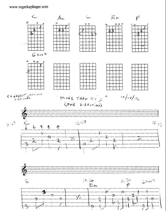 One Direction Guitar Tabs Music Sheets Chords Tablature And Song